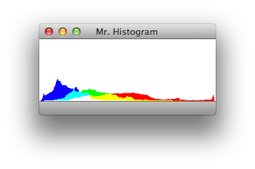 Mr. Histogram